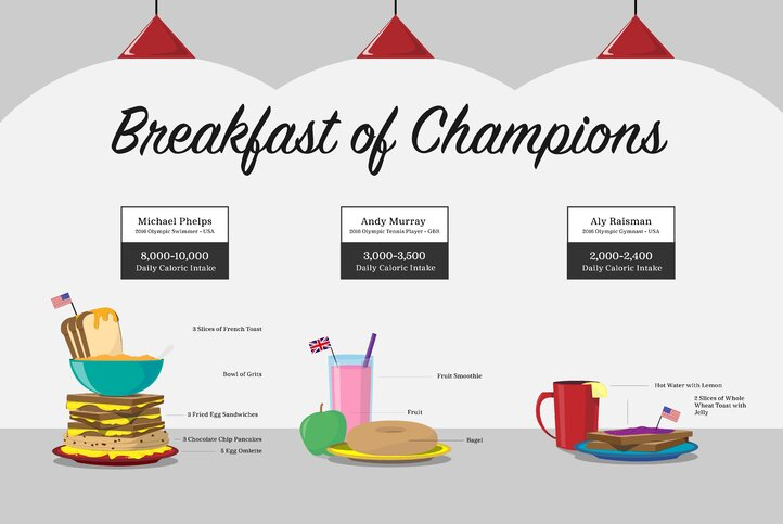 Breakfast of champions theme essay