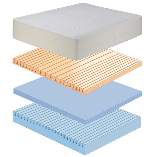 """Eco-Lux 11""""  Roma Latex Foam Mattress"""