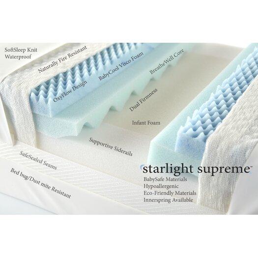 Moonlight Slumber Starlight Support Supreme Innerspring Crib Mattress