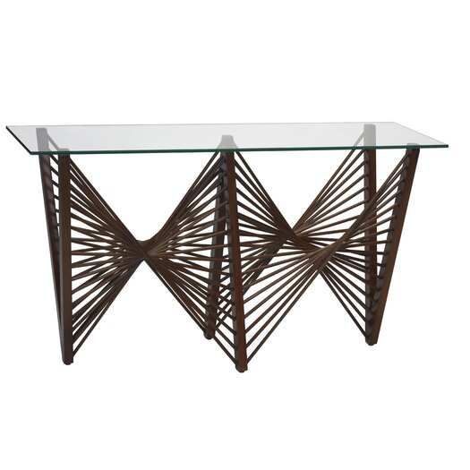 Geo Console Table