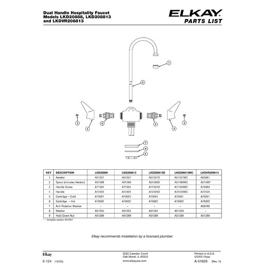 Elkay Double Handle Deck Mount Centerset Kitchen Faucet