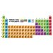 The Binary Box Educational Periodic Table Wall Sticker