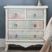 ChâteauChic Kindly Kindle 4 Drawer Chest