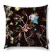 Gillian Arnold Edwardian Blooms Scatter Cushion