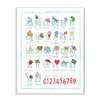 Stupell Industries ABCs 123s Song and Icons Wall Plaque