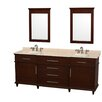 Wyndham Collection Berkeley Double Vanity Set