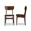 Wholesale Interiors Netherlands Side Chair (Set of 2)
