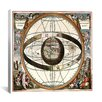 iCanvas Ptolemaic System Graphic Art on Canvas