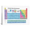 iCanvas 'Periodic Table of Elements II' by Michael Tompsett Textual Art on Canvas
