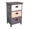 All Home Urban Loft 3 Drawer Bedside Table