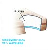 """Vinyl Products Discovery 5000 9"""" Waterbed Mattress"""