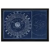 Mercury Row Astronomical Clock Framed Graphic Art