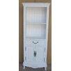 Home Loft Concept 137cm Bookcase