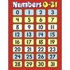 Trend Enterprises Learning Numbers 031 Chart (Set of 3)