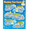 Trend Enterprises Washing Your Hands Chart (Set of 3)
