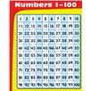 Frank Schaffer Publications/Carson Dellosa Publications Numbers Chart