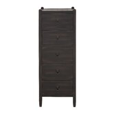 Woodland Imports Dressers & Chests