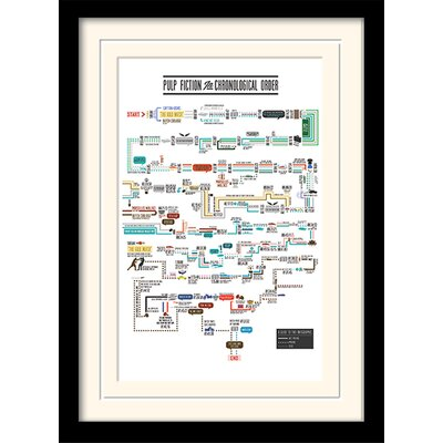 Art Group Pulp Fiction Chronological Order Framed Graphic Art