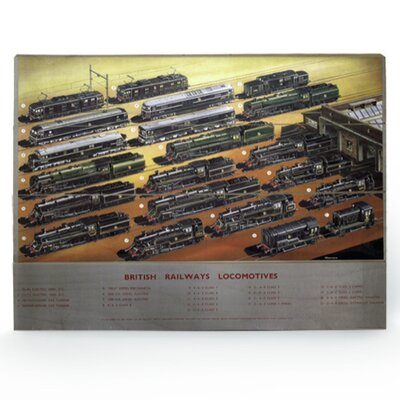 Art Group BR Locomotives Graphic Art Plaque
