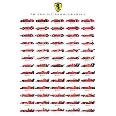 Art Group Ferrari Evolution Of Scuderia Cars Canvas Wall Art