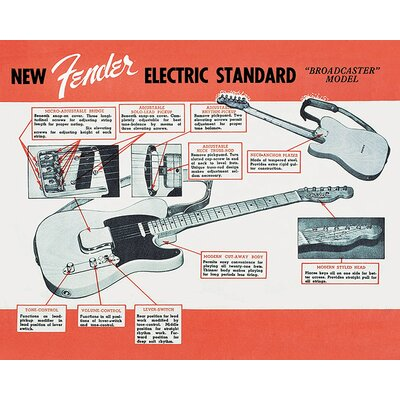 Art Group Fender - Electric Standard Vintage Advertisement Canvas Wall Art