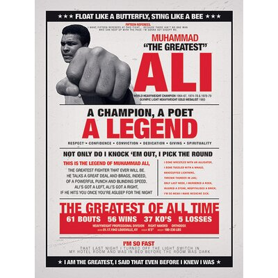 Art Group Muhammad Ali - Vintage - Corbis Canvas Wall Art