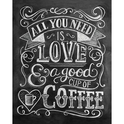 Art Group LiLy and Val - Coffee Typography Canvas Wall Art