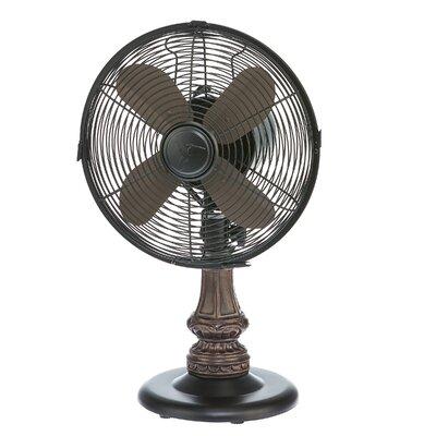 Pinette Oscillating Table Fan