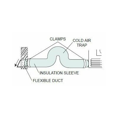 High Country Outside Combustion Air Extension Kit