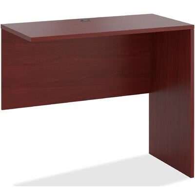 "10500 Series 52.8"" W x 3.8"" D Right Desk Return Finish: Mahogany"