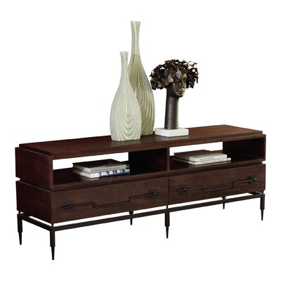 Scratch Console Table