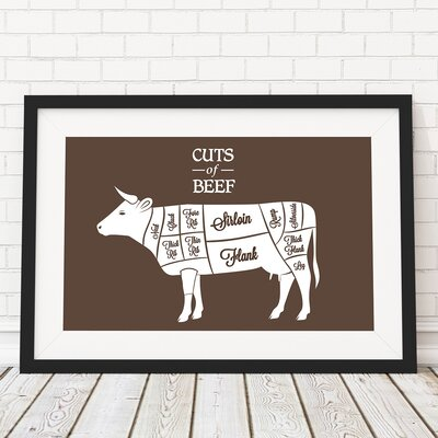 The Binary Box Cuts of Beef Framed Graphic Art