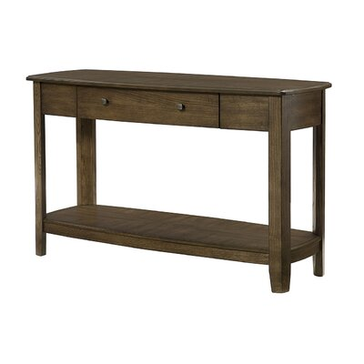Hassania Console Table Color: Graphite