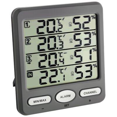 Green Wash Klima Monitor Triple Temperature Display