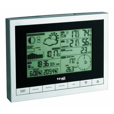 Green Wash Sinus Weather Station