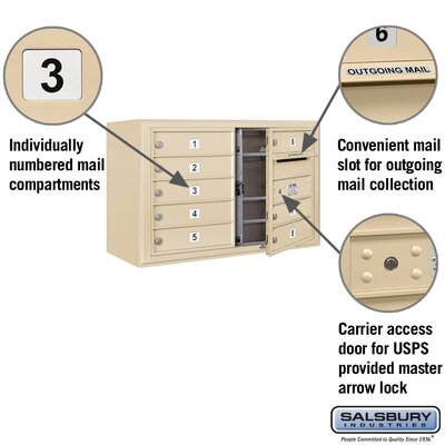 Surface Mounted 9 Door Front Load 4C Horizontal Mail Center Mailbox Color: Sandstone, Access: USPS