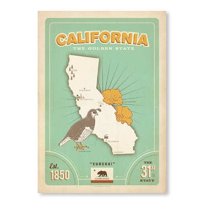 Americanflat State Pride Print California by Anderson Design Group Vintage Advertisement in Turquoise