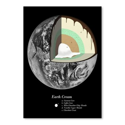 Americanflat 'Earth Cream' by Florent Bodart Graphic Art