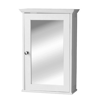 All Home 34cm x 53cm Surface Mount Mirror Cabinet