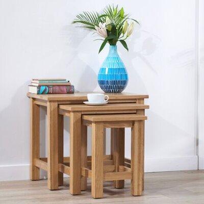 Home Etc Emerald 3 Piece Nest of Tables