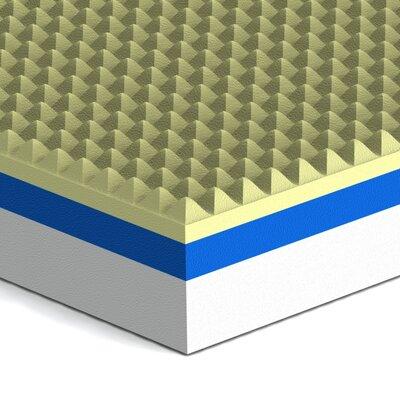 UK Icon Design Memtec Combi Air Memory Foam Mattress