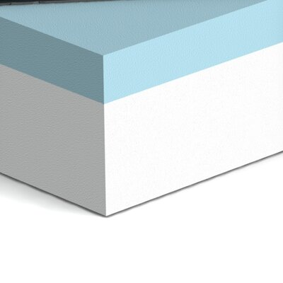 UK Icon Design PocketFlex CoolBlue 25 Pocket Sprung Mattress