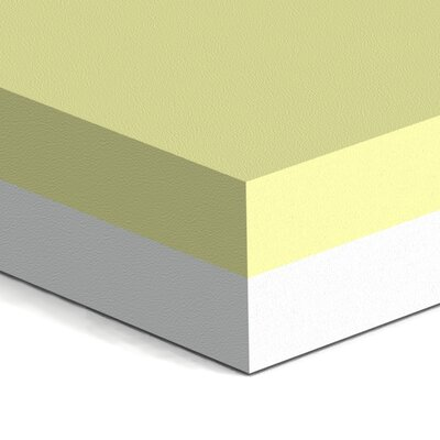 UK Icon Design Premium 4000 Memory Foam Mattress