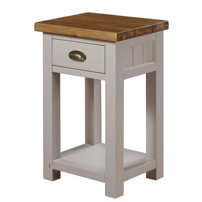 SWS Import Vienna Console Table