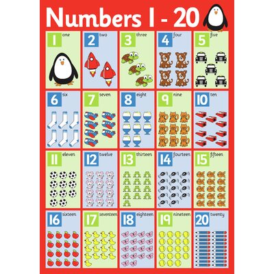 Edtech 1-20 Number Poster