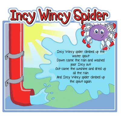 Inspirational Playgrounds Incy Wincy Spider Wall Plaque