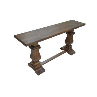 Tekla Console Table