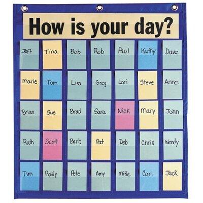 Pacon Corporation Behavioral Pocket Chart