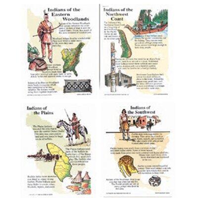 McDonald Publishing North American Indians Poster Set