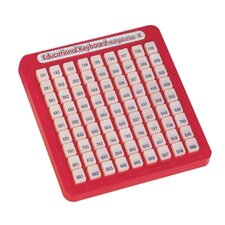 Math Keyboards Multiplication Numbers
